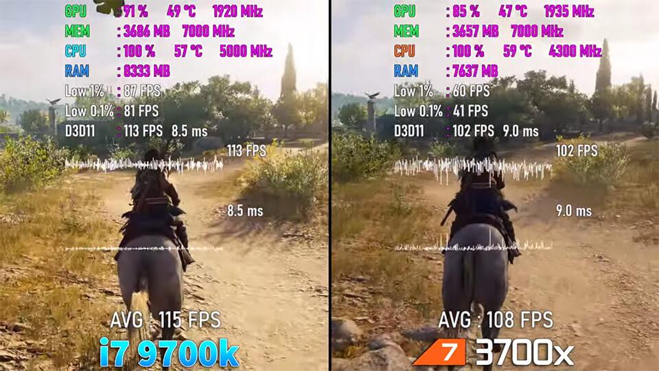 Test Core i7 9700K protiv Ryzen 7 3700X s vykljuchennym SMT